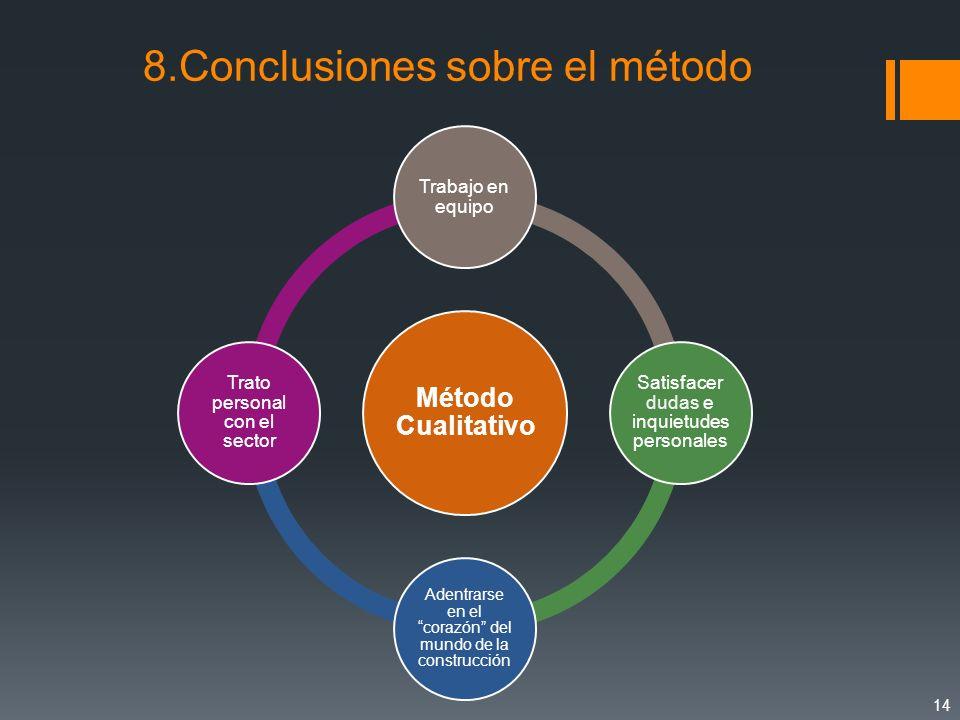 8.Conclusiones sobre el método