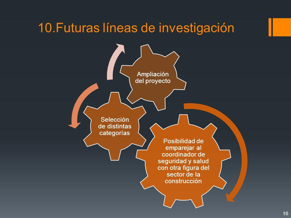 10.Futuras líneas de investigación