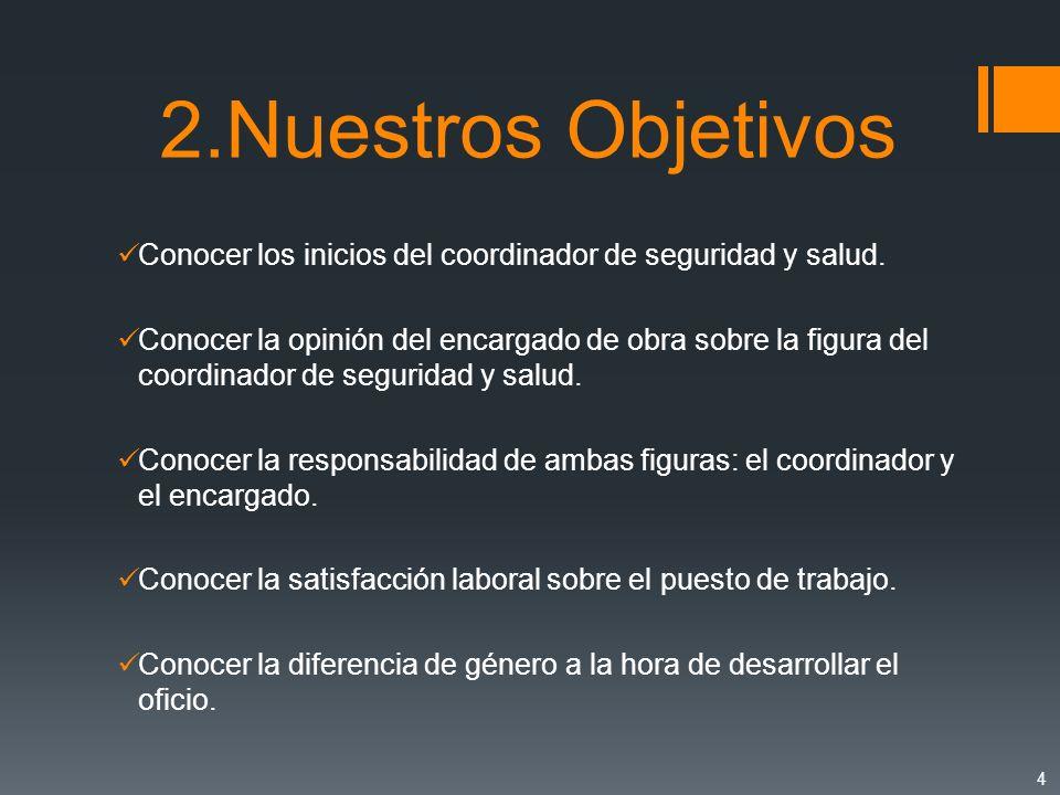 2.Nuestros Objetivos Conocer los inicios del coordinador de seguridad y salud.