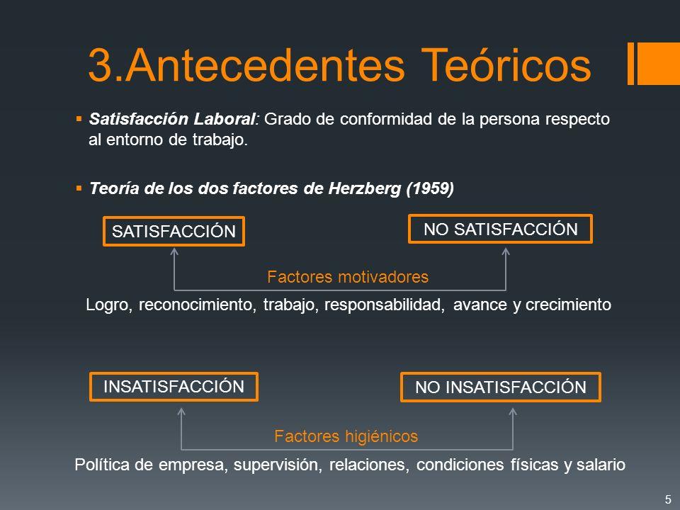 3.Antecedentes Teóricos