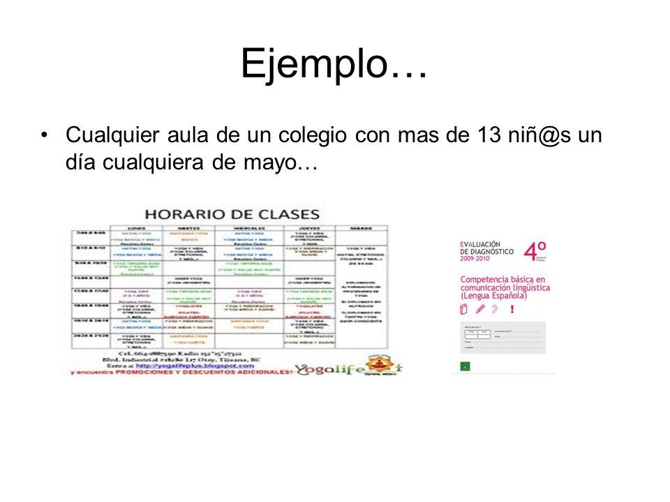 Ejemplo… Cualquier aula de un colegio con mas de 13 niñ@s un día cualquiera de mayo…