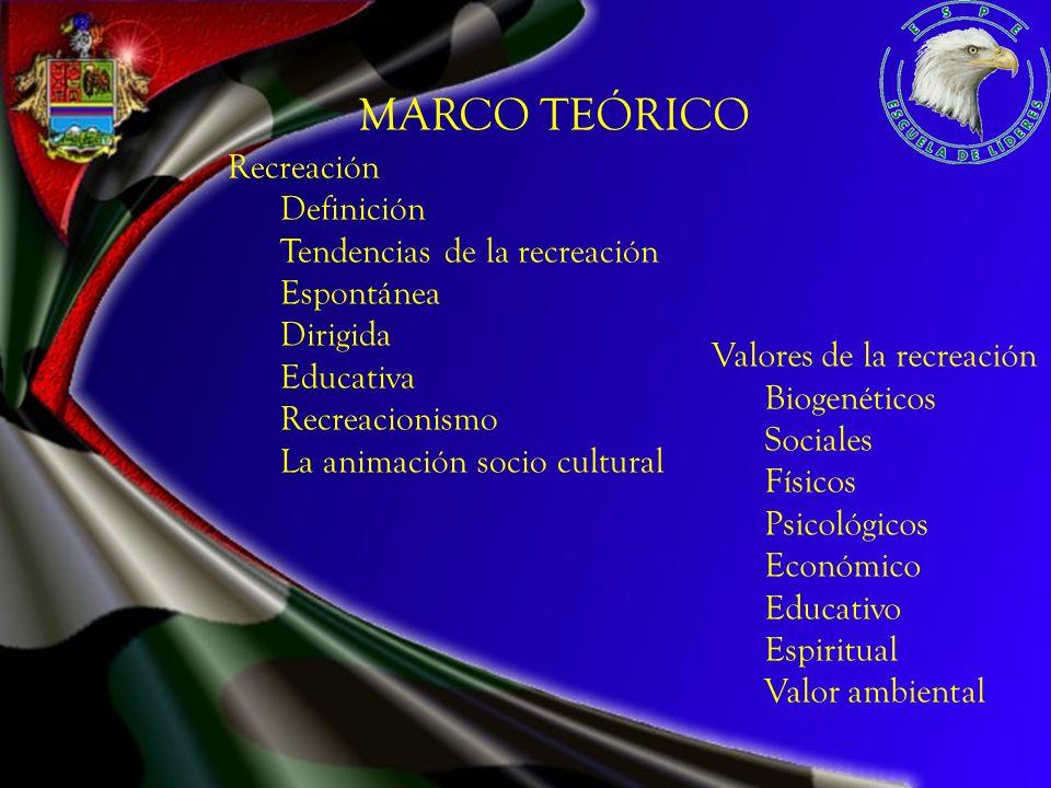 MARCO TEÓRICO Recreación Definición