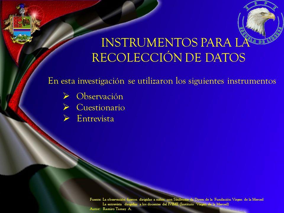 INSTRUMENTOS PARA LA RECOLECCIÓN DE DATOS