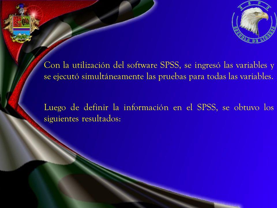 Con la utilización del software SPSS, se ingresó las variables y se ejecutó simultáneamente las pruebas para todas las variables.