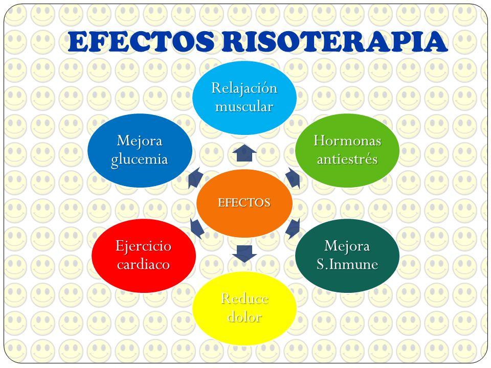 EFECTOS RISOTERAPIA Relajación muscular Hormonas antiestrés