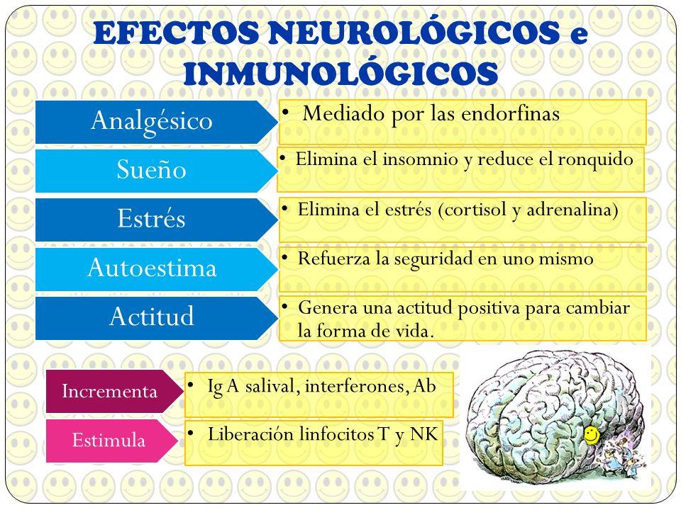EFECTOS NEUROLÓGICOS e INMUNOLÓGICOS