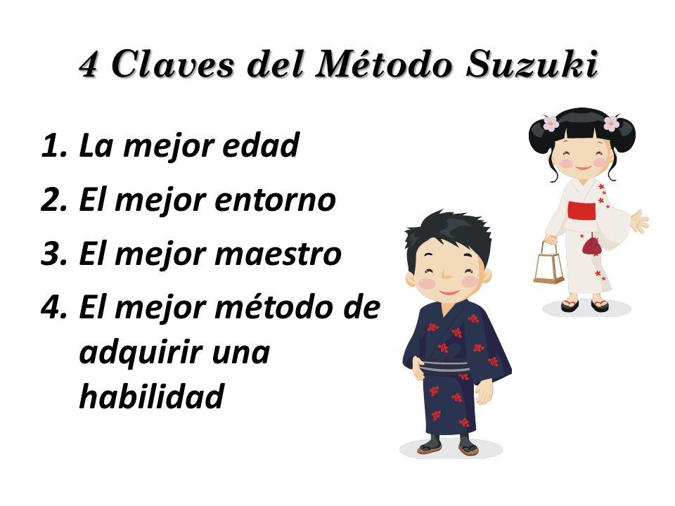 4 Claves del Método Suzuki
