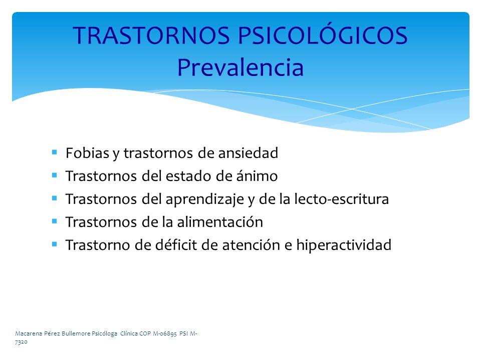 TRASTORNOS PSICOLÓGICOS Prevalencia