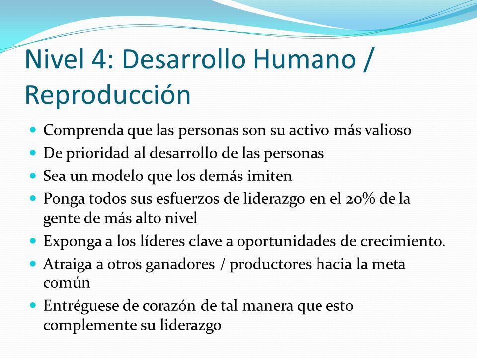 Nivel 4: Desarrollo Humano / Reproducción
