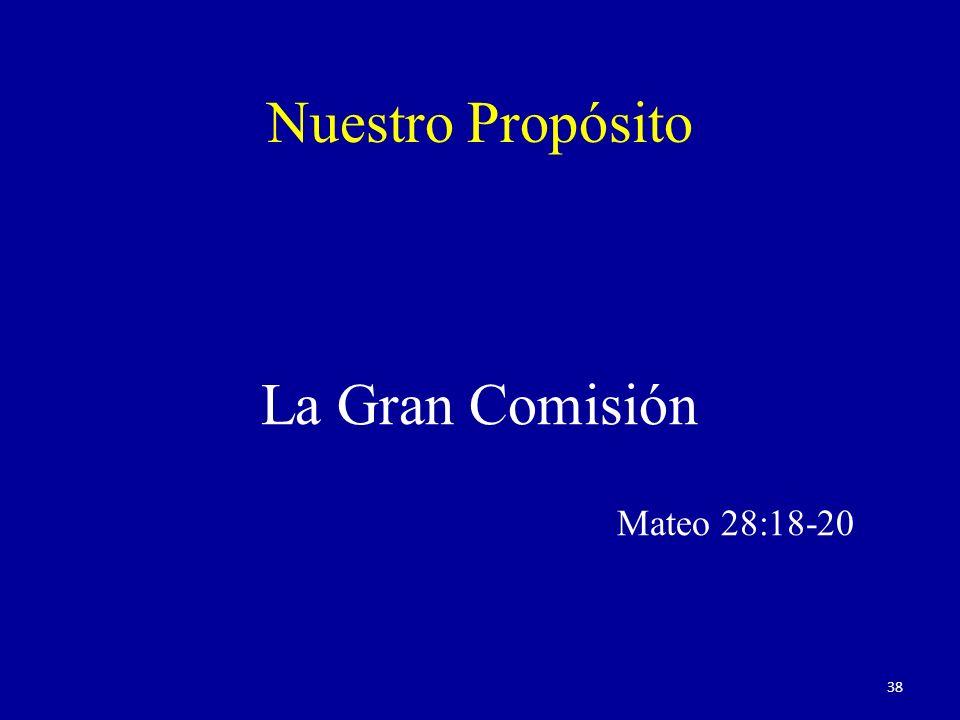 La Gran Comisión Mateo 28:18-20