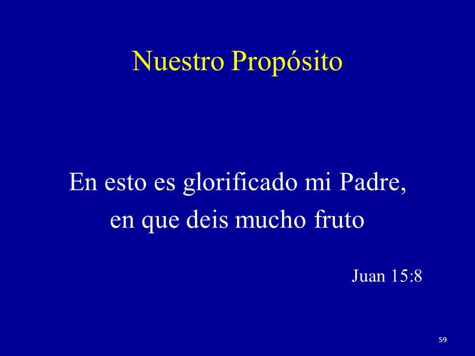 En esto es glorificado mi Padre, en que deis mucho fruto Juan 15:8
