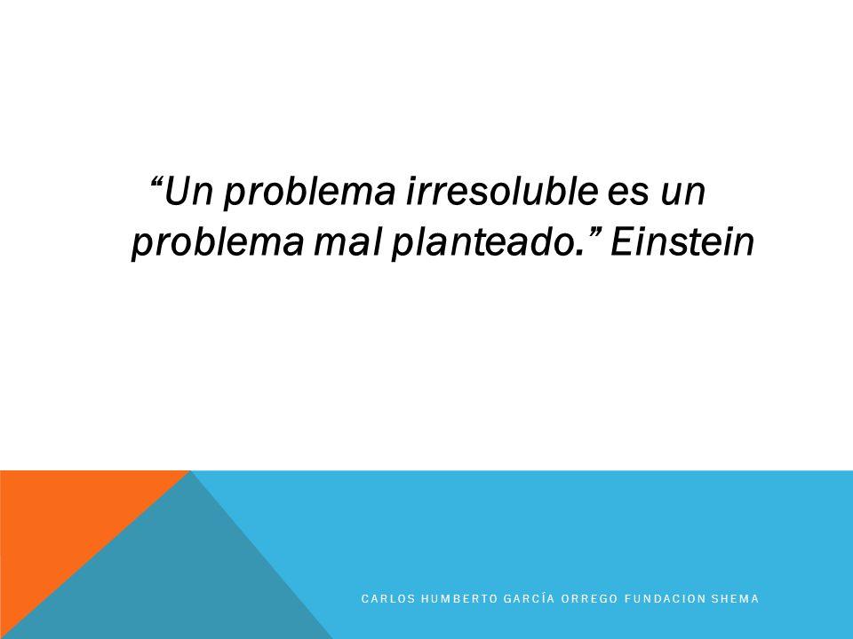 Un problema irresoluble es un problema mal planteado. Einstein