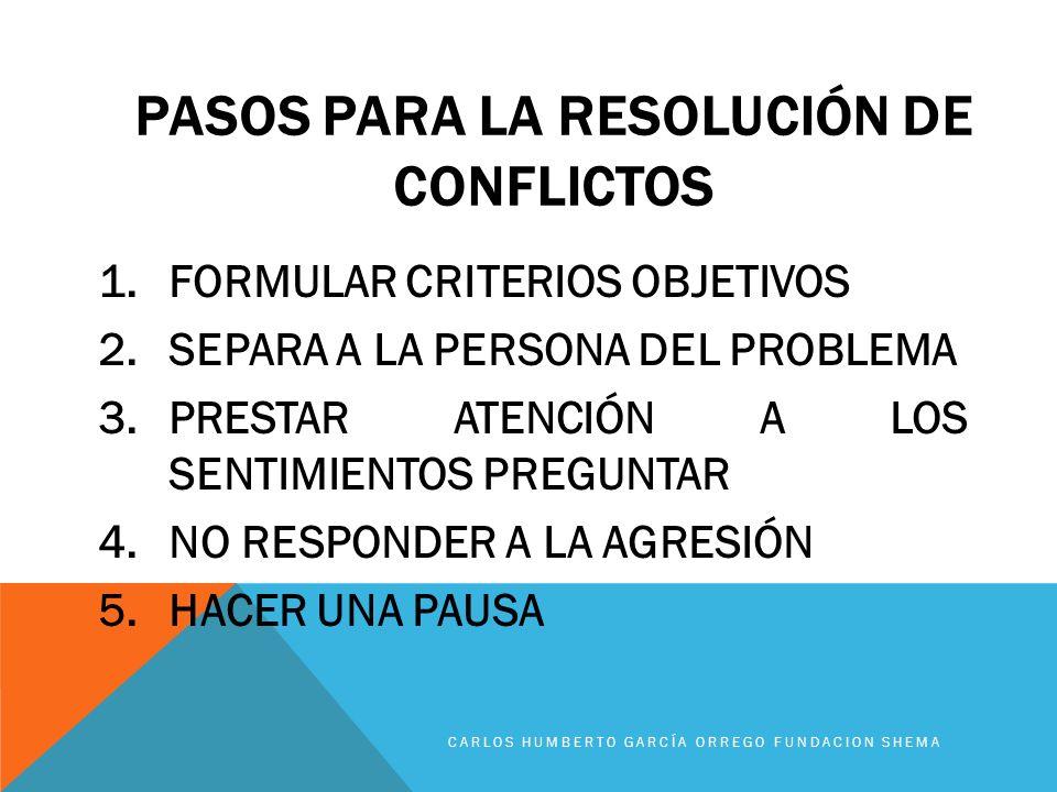PASOS PARA LA RESOLUCIÓN DE CONFLICTOS