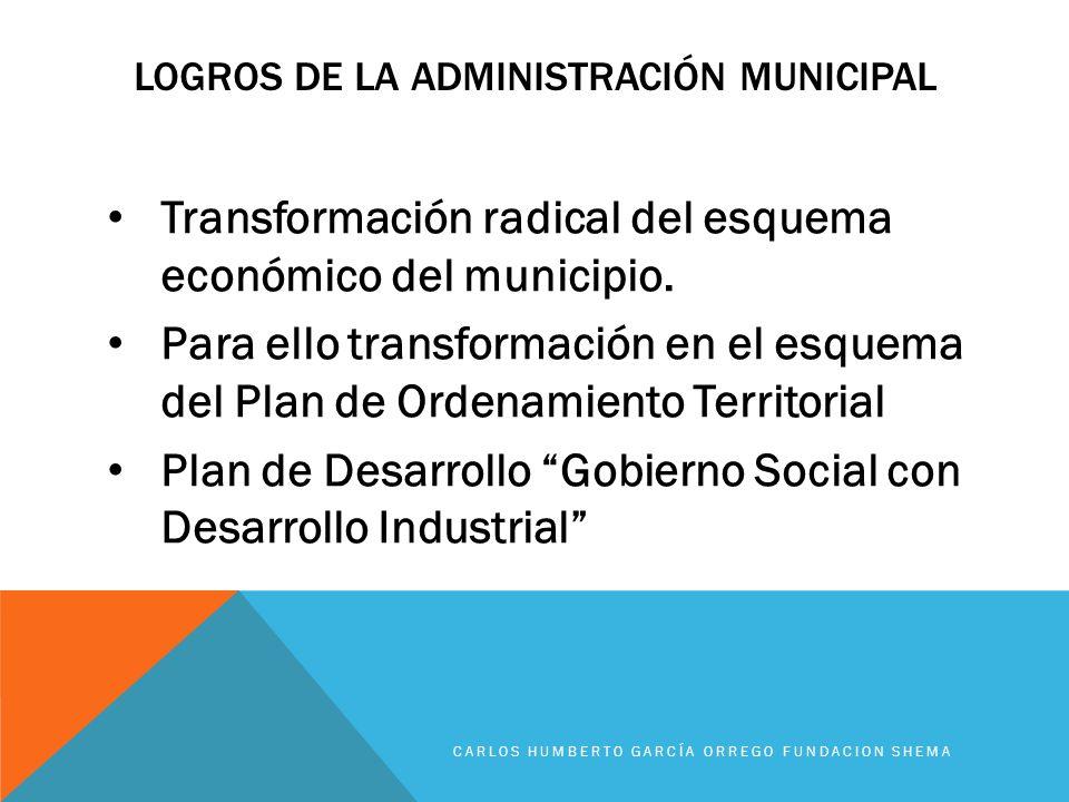 LOGROS DE LA ADMINISTRACIÓN MUNICIPAL