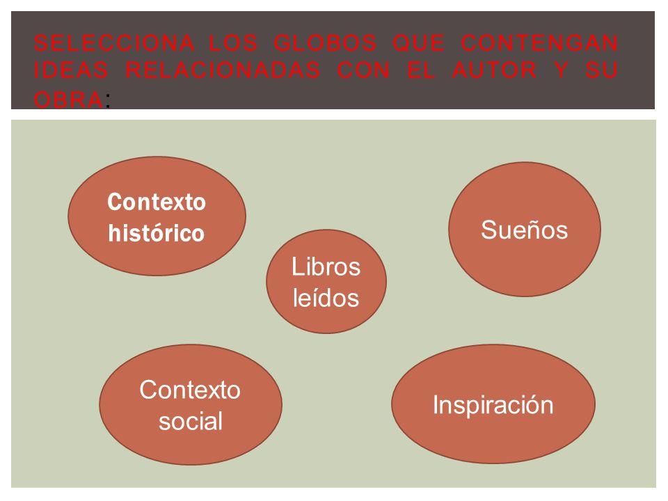 Contexto histórico Sueños Libros leídos Contexto social Inspiración