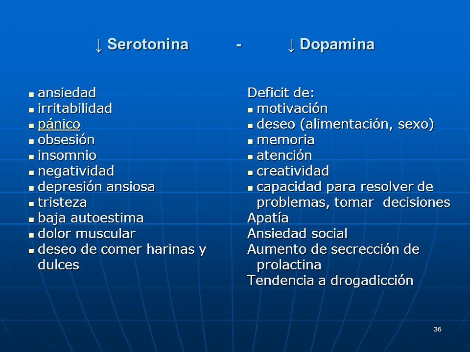 ↓ Serotonina - ↓ Dopamina