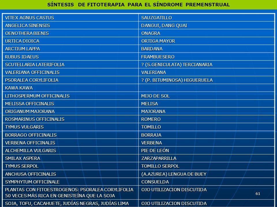 SÍNTESIS DE FITOTERAPIA PARA EL SÍNDROME PREMENSTRUAL