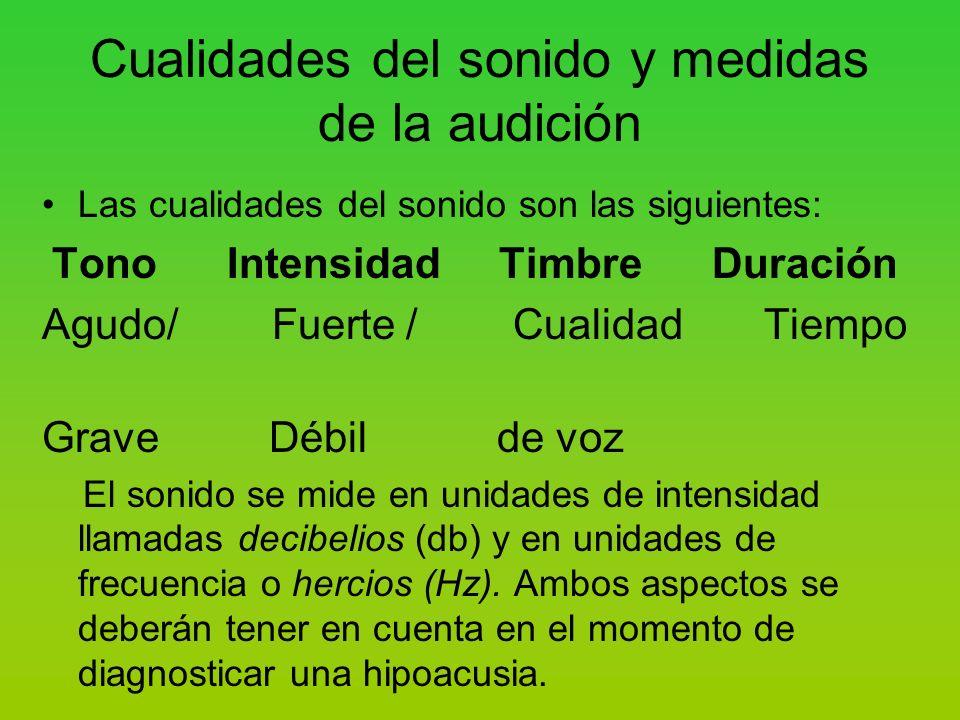 Cualidades del sonido y medidas de la audición