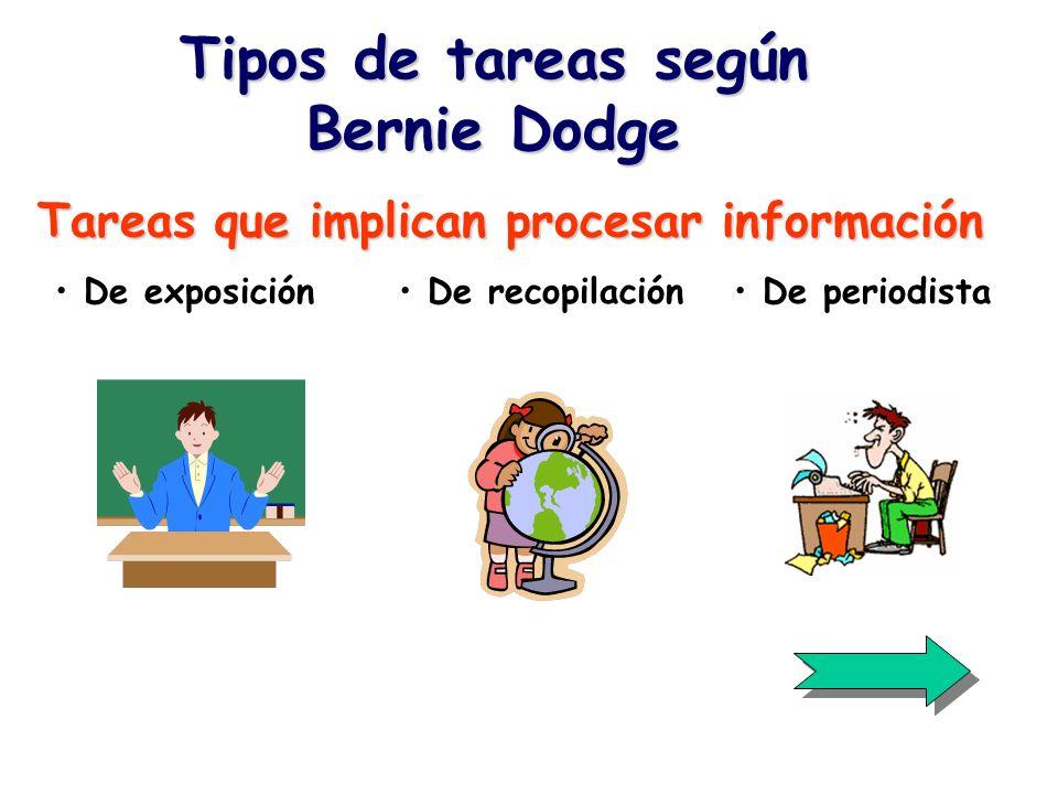 Tipos de tareas según Bernie Dodge