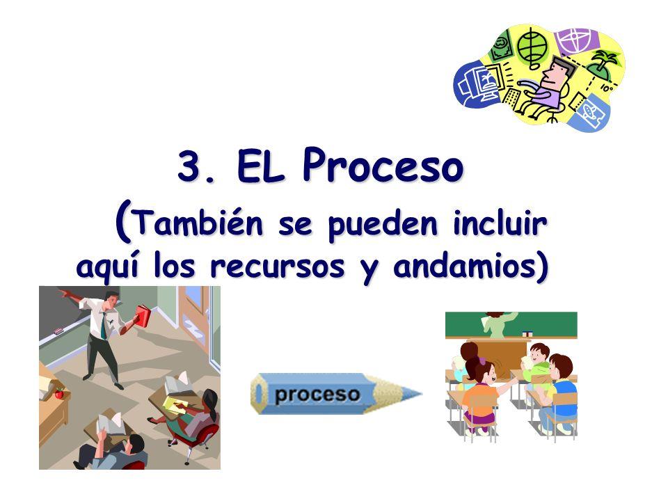 3. EL Proceso (También se pueden incluir aquí los recursos y andamios)