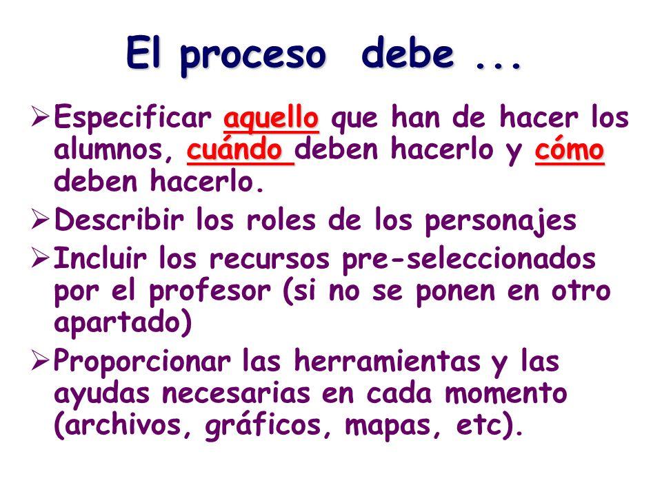 El proceso debe ... Especificar aquello que han de hacer los alumnos, cuándo deben hacerlo y cómo deben hacerlo.