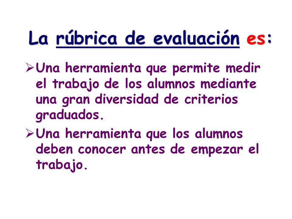 La rúbrica de evaluación es: