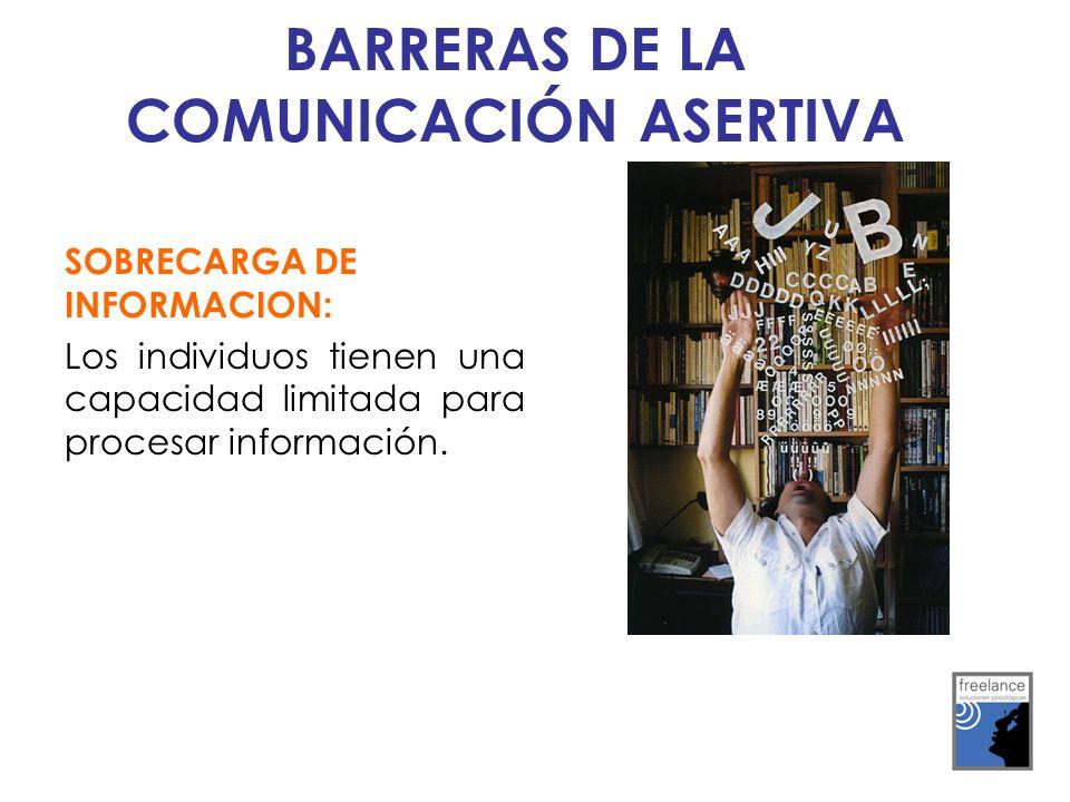 BARRERAS DE LA COMUNICACIÓN ASERTIVA