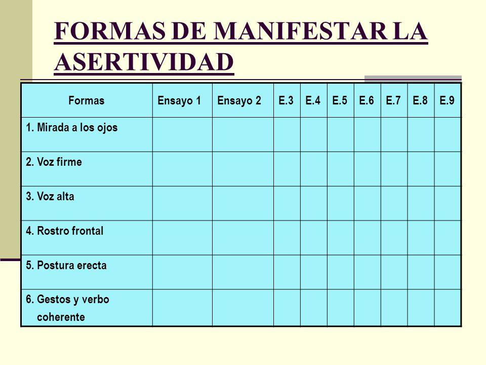 FORMAS DE MANIFESTAR LA ASERTIVIDAD