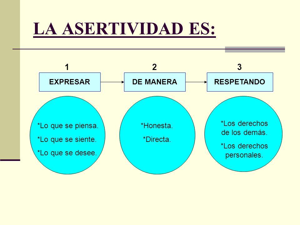 LA ASERTIVIDAD ES: 1 2 3 EXPRESAR DE MANERA RESPETANDO EXPRESAR