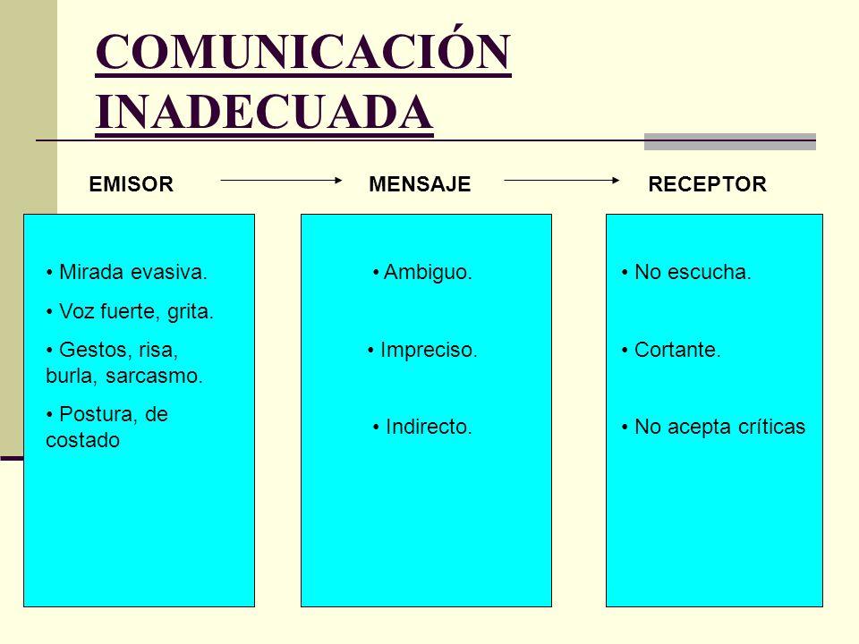COMUNICACIÓN INADECUADA