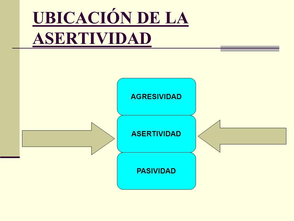UBICACIÓN DE LA ASERTIVIDAD