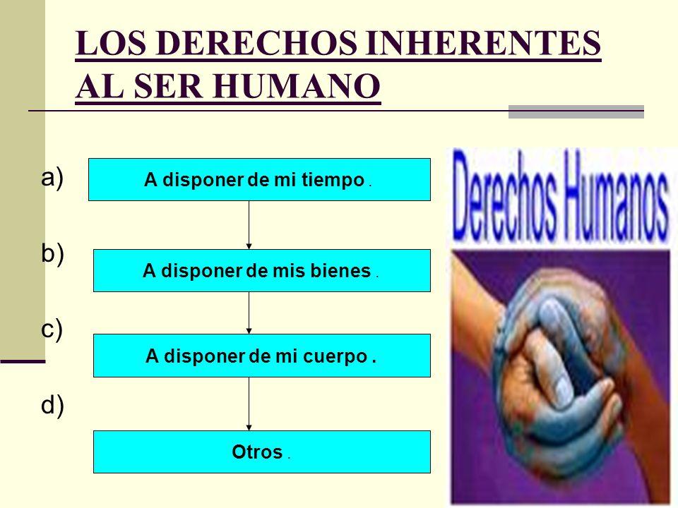 LOS DERECHOS INHERENTES AL SER HUMANO