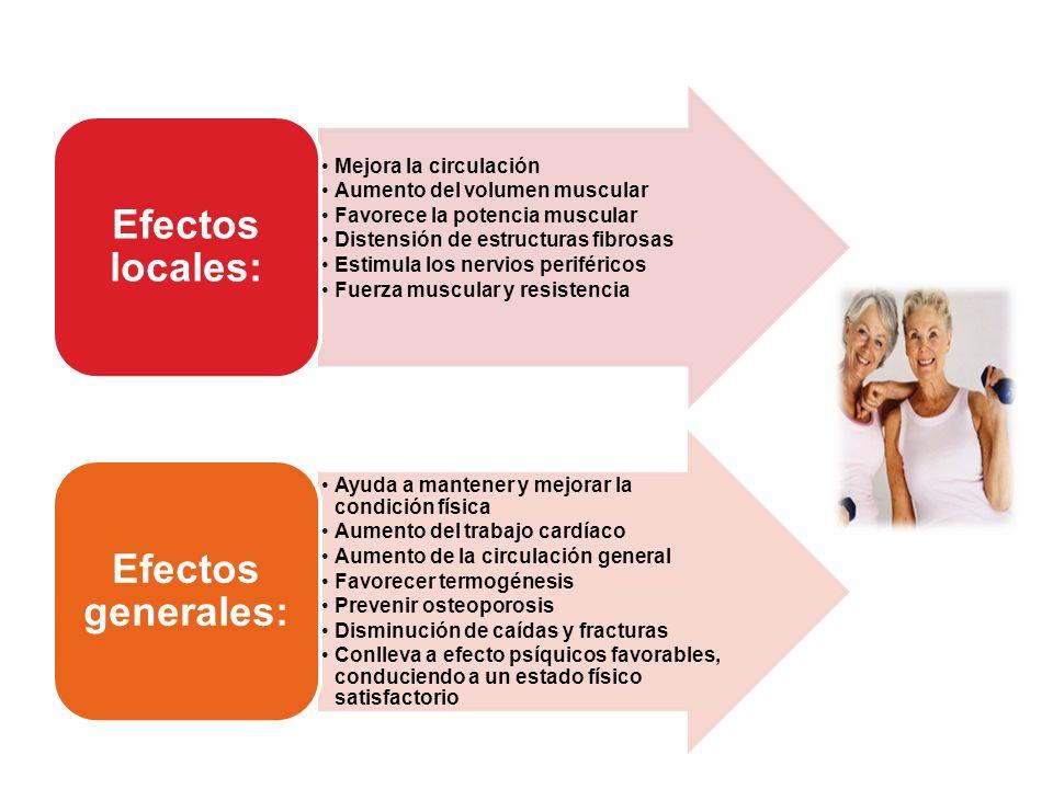 Efectos locales: Efectos generales: