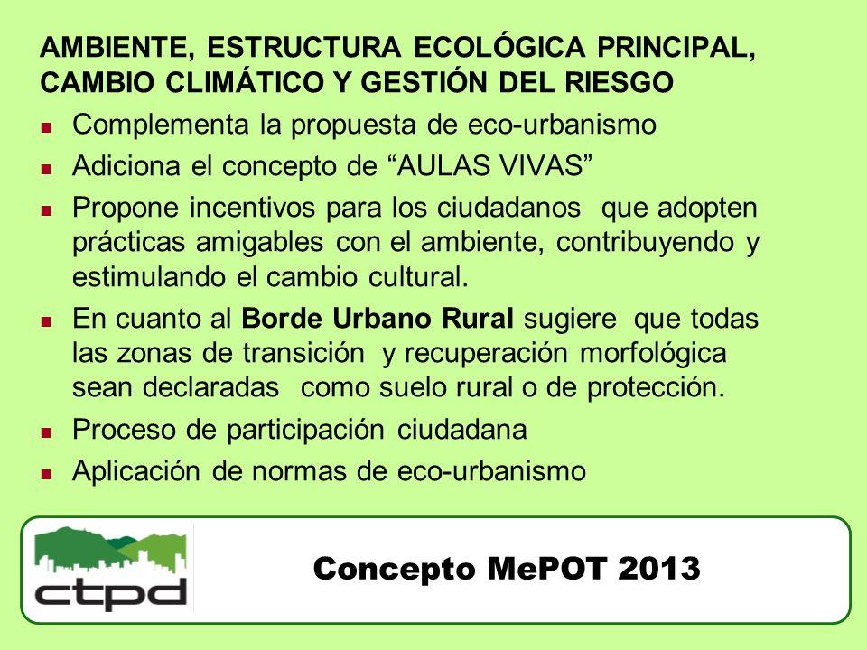 AMBIENTE, ESTRUCTURA ECOLÓGICA PRINCIPAL, CAMBIO CLIMÁTICO Y GESTIÓN DEL RIESGO