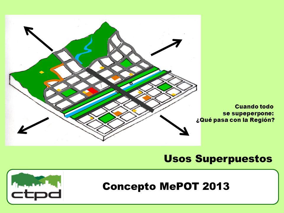 Usos Superpuestos Concepto MePOT 2013 Cuando todo se supeperpone: