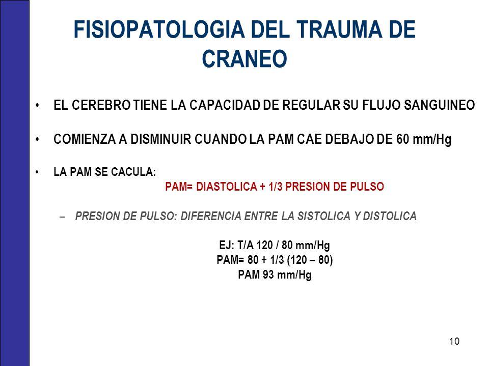 FISIOPATOLOGIA DEL TRAUMA DE CRANEO