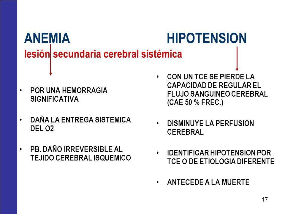 ANEMIA HIPOTENSION lesión secundaria cerebral sistémica