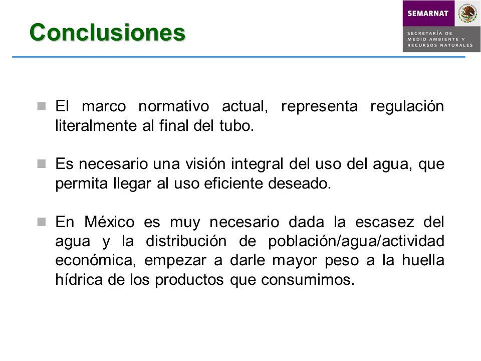 Conclusiones El marco normativo actual, representa regulación literalmente al final del tubo.
