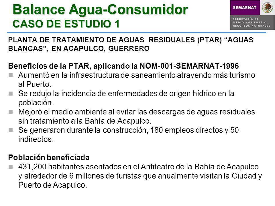 Balance Agua-Consumidor CASO DE ESTUDIO 1