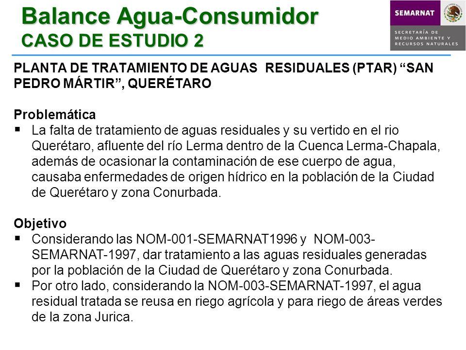 Balance Agua-Consumidor CASO DE ESTUDIO 2
