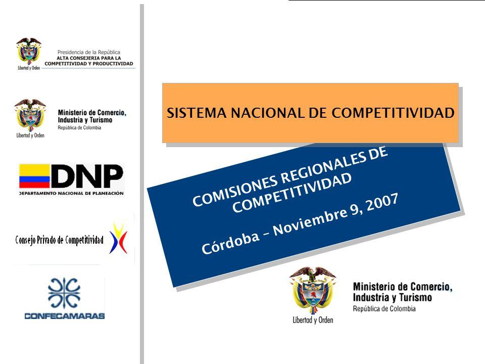 COMISIONES REGIONALES DE COMPETITIVIDAD Córdoba – Noviembre 9, 2007