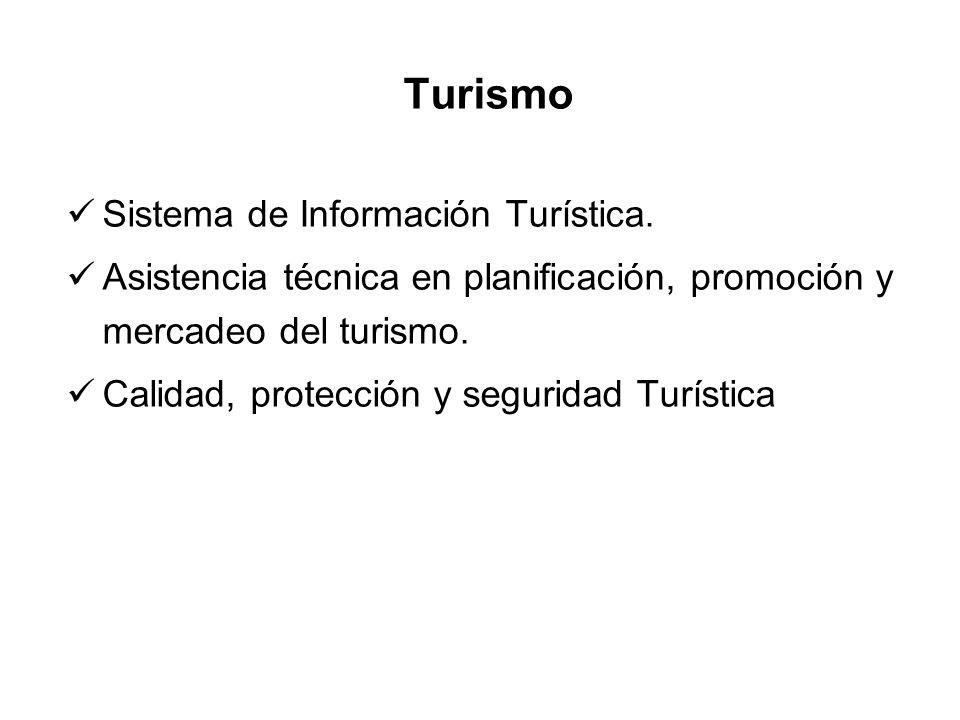 Turismo Sistema de Información Turística.