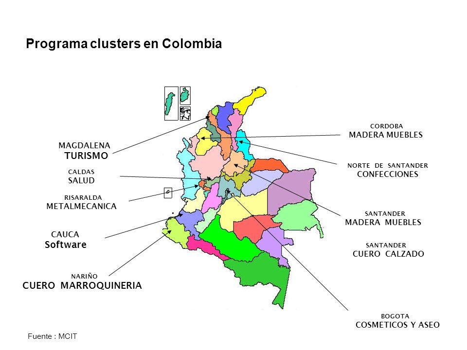 Programa clusters en Colombia