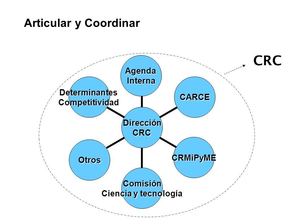 Articular y Coordinar CRC
