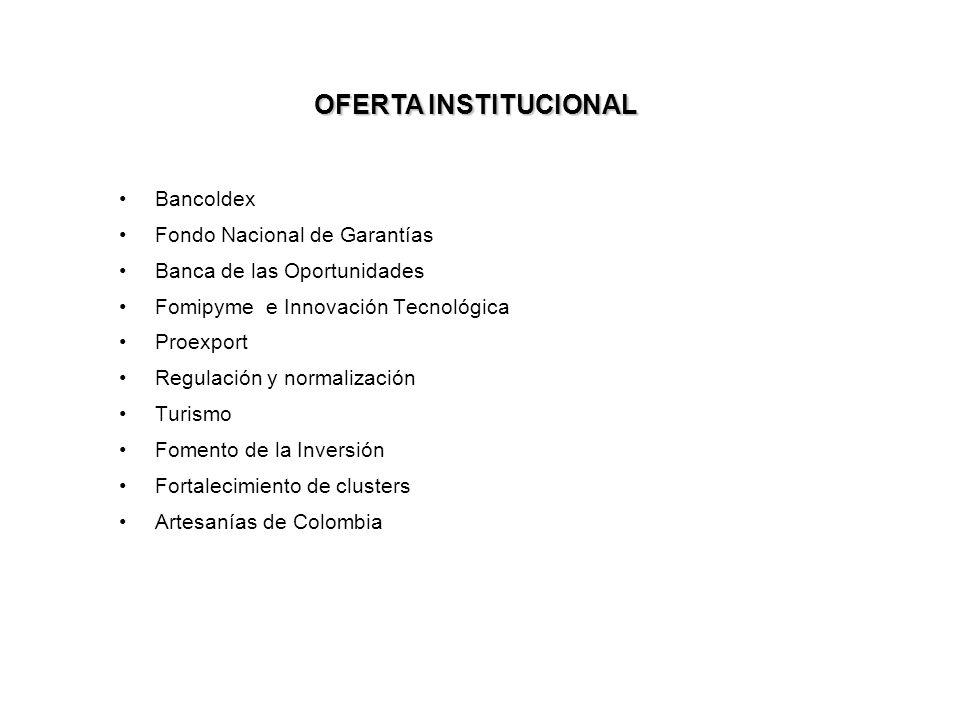 OFERTA INSTITUCIONAL Bancoldex Fondo Nacional de Garantías