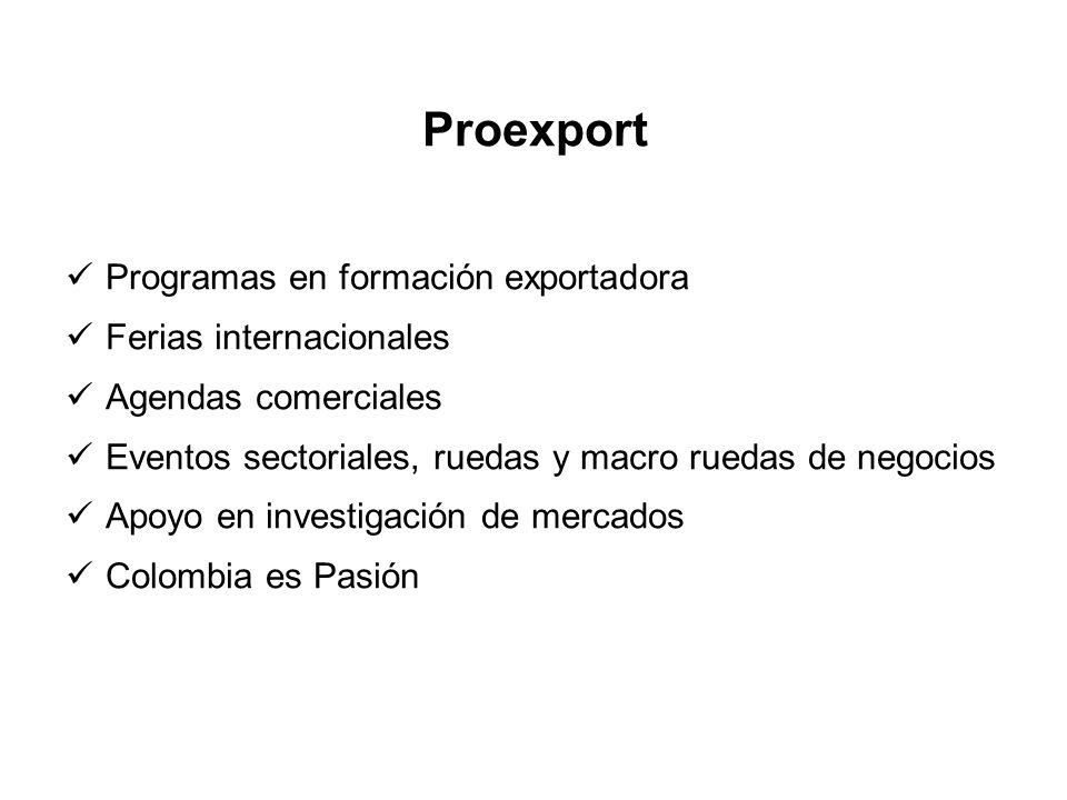 Proexport Programas en formación exportadora Ferias internacionales