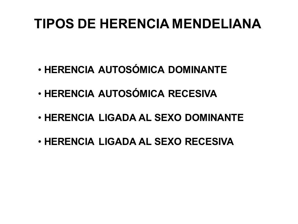 TIPOS DE HERENCIA MENDELIANA