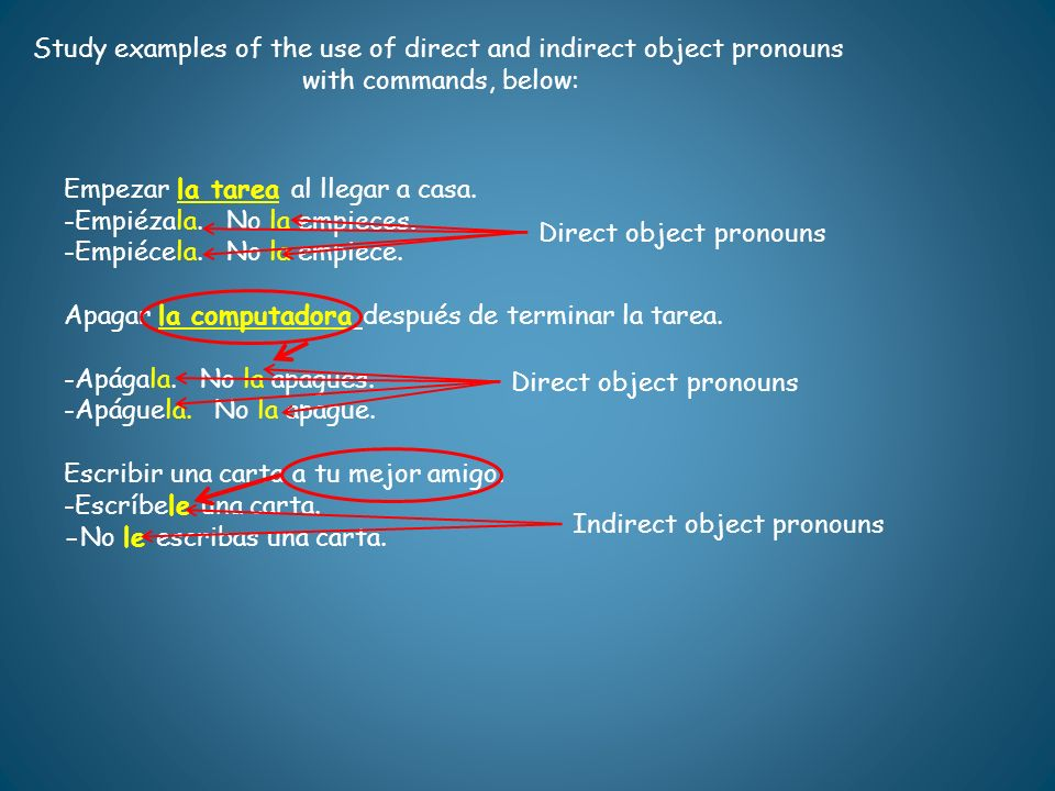 Study examples of the use of direct and indirect object pronouns