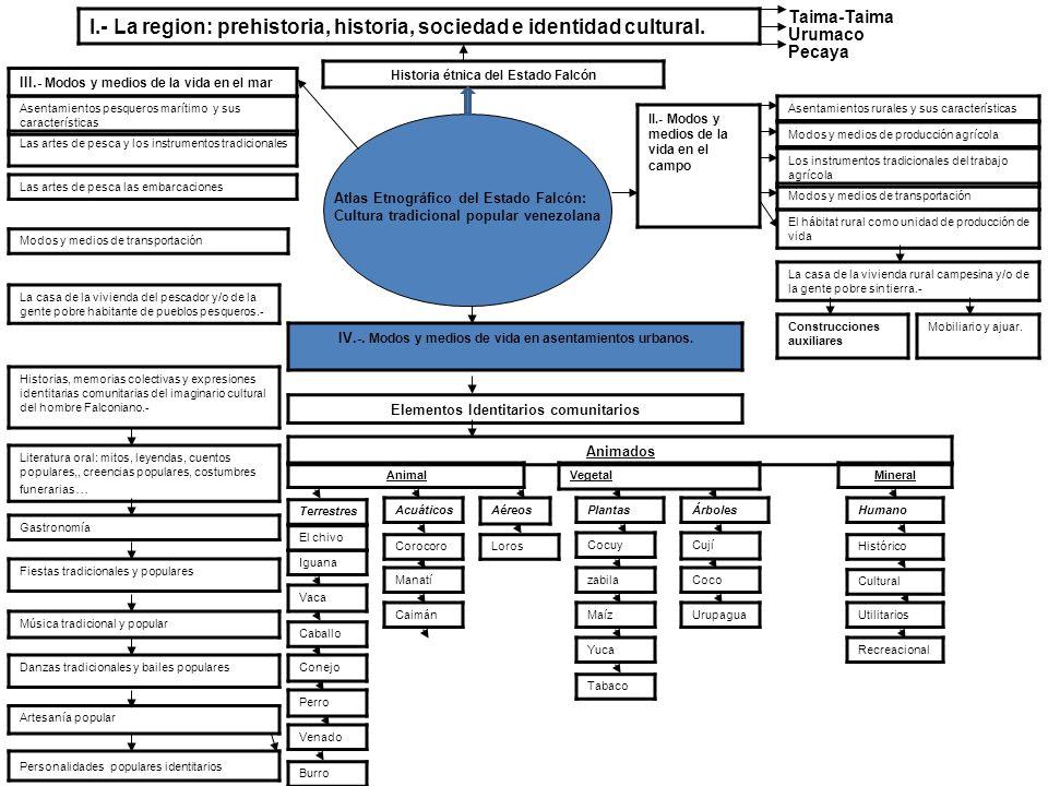 I.- La region: prehistoria, historia, sociedad e identidad cultural.