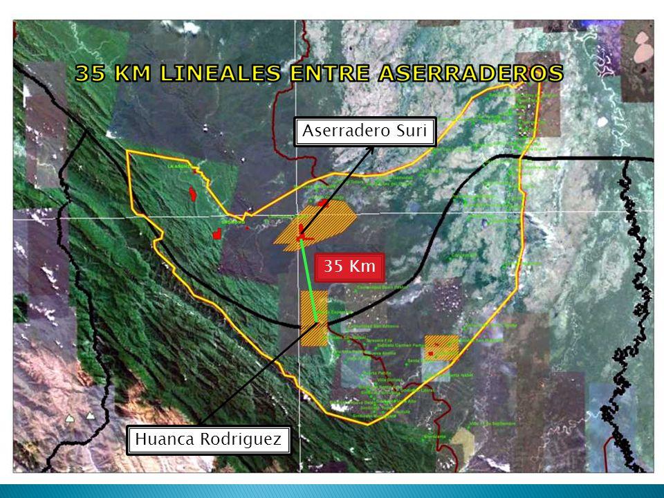 Aserradero Suri 35 Km Huanca Rodriguez